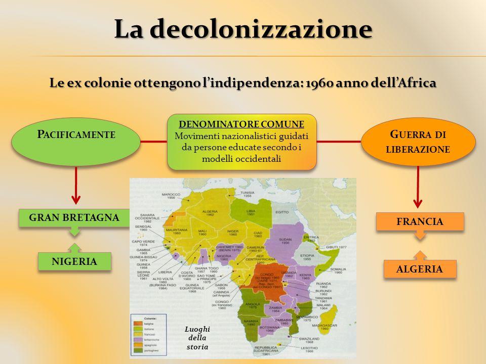 La decolonizzazione Le ex colonie ottengono l'indipendenza: 1960 anno dell'Africa DENOMINATORE COMUNE Movimenti nazionalistici guidati da persone educ