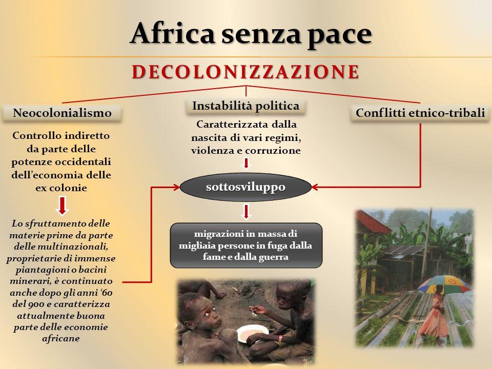 Africa senza pace DECOLONIZZAZIONE Neocolonialismo Instabilità politica Conflitti etnico-tribali Controllo indiretto da parte delle potenze occidental
