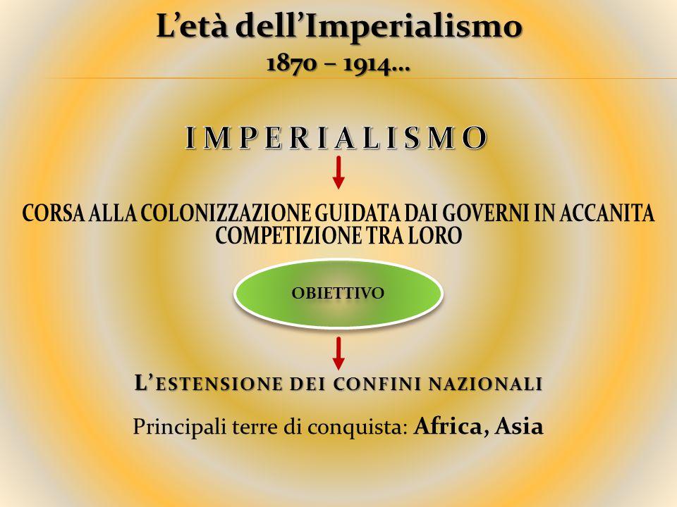 CORSA ALLA COLONIZZAZIONE GUIDATA DAI GOVERNI IN ACCANITA COMPETIZIONE TRA LORO L' ESTENSIONE DEI CONFINI NAZIONALI Principali terre di conquista: Afr