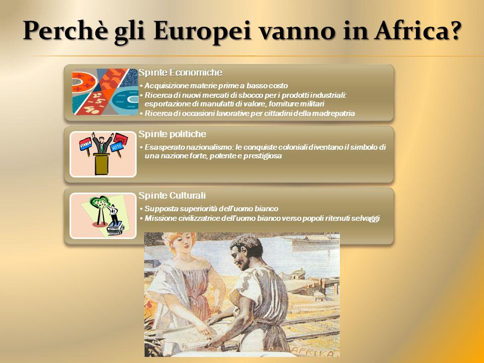 Perchè gli Europei vanno in Africa? Spinte Economiche Acquisizione materie prime a basso costo Ricerca di nuovi mercati di sbocco per i prodotti indus