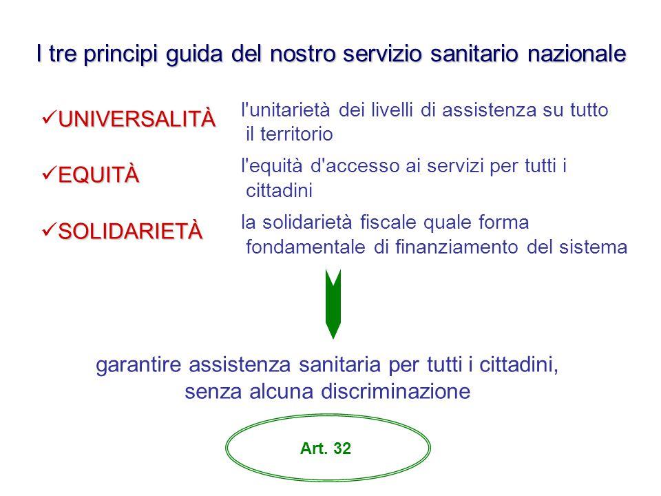I tre principi guida del nostro servizio sanitario nazionale I tre principi guida del nostro servizio sanitario nazionale l'unitarietà dei livelli di