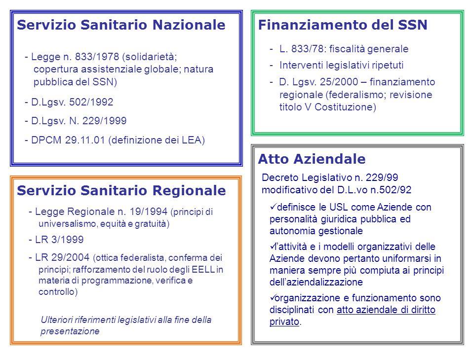 Servizio Sanitario NazionaleFinanziamento del SSN -L. 833/78: fiscalità generale -Interventi legislativi ripetuti - D. Lgsv. 25/2000 – finanziamento r
