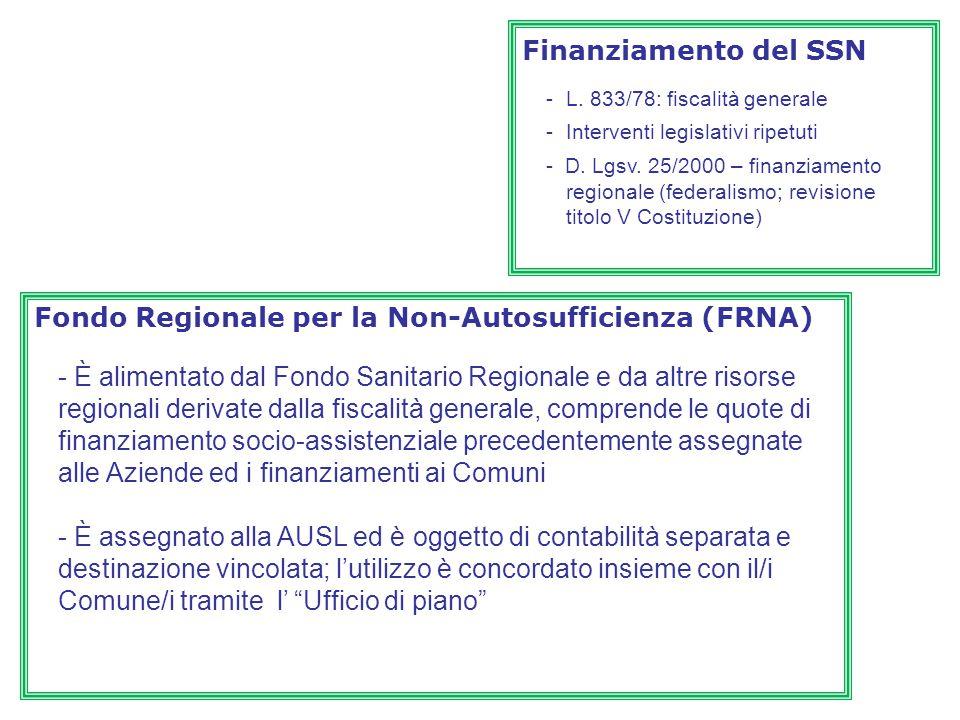 Finanziamento del SSN -L. 833/78: fiscalità generale -Interventi legislativi ripetuti - D. Lgsv. 25/2000 – finanziamento regionale (federalismo; revis