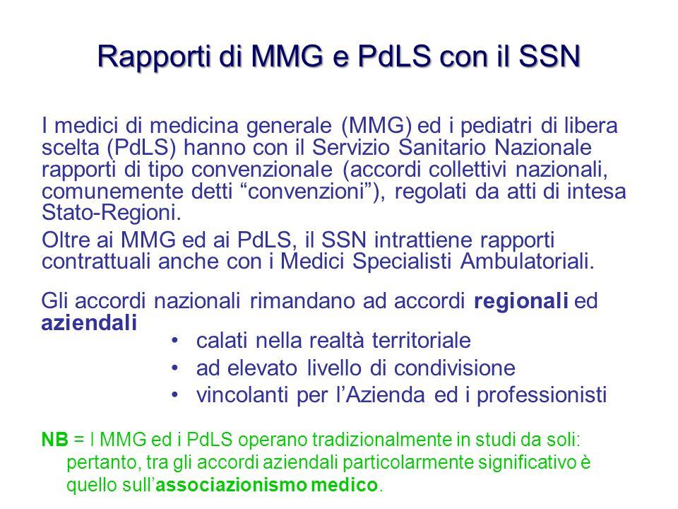 I medici di medicina generale (MMG) ed i pediatri di libera scelta (PdLS) hanno con il Servizio Sanitario Nazionale rapporti di tipo convenzionale (ac
