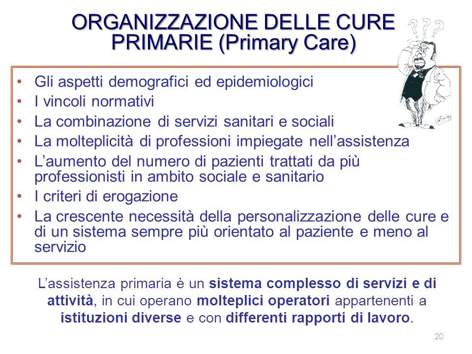 ORGANIZZAZIONE DELLE CURE PRIMARIE (Primary Care) Gli aspetti demografici ed epidemiologici I vincoli normativi La combinazione di servizi sanitari e
