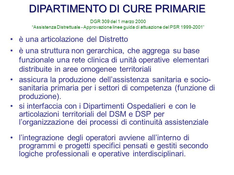 è una articolazione del Distretto è una struttura non gerarchica, che aggrega su base funzionale una rete clinica di unità operative elementari distri