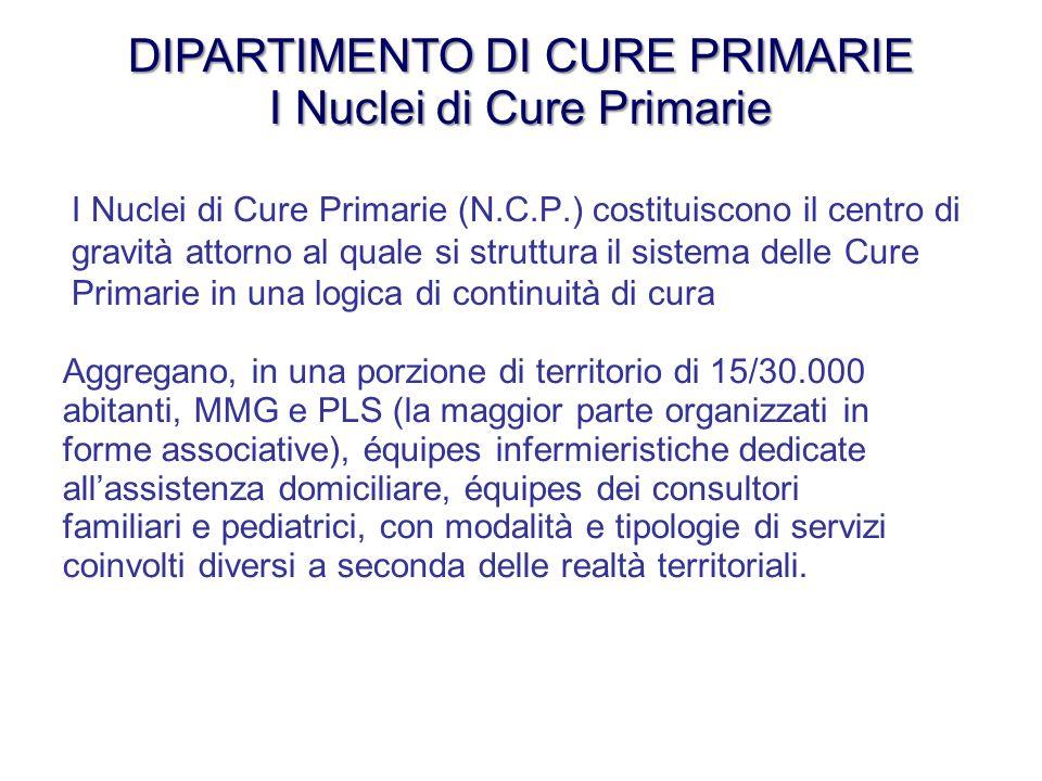 DIPARTIMENTO DI CURE PRIMARIE I Nuclei di Cure Primarie Aggregano, in una porzione di territorio di 15/30.000 abitanti, MMG e PLS (la maggior parte or