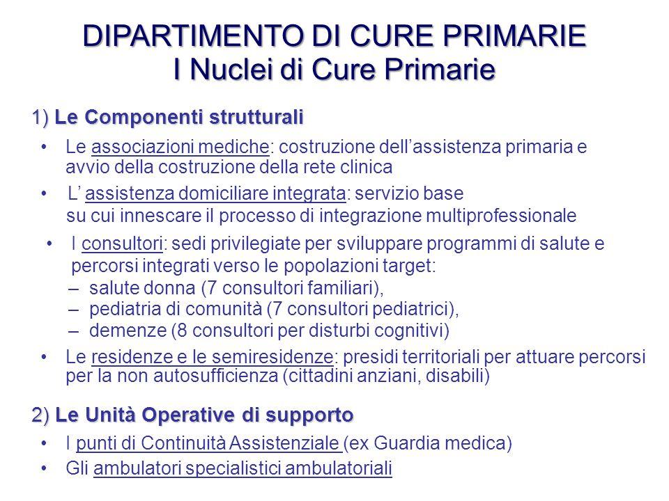 Le associazioni mediche: costruzione dell'assistenza primaria e avvio della costruzione della rete clinica I consultori: sedi privilegiate per svilupp