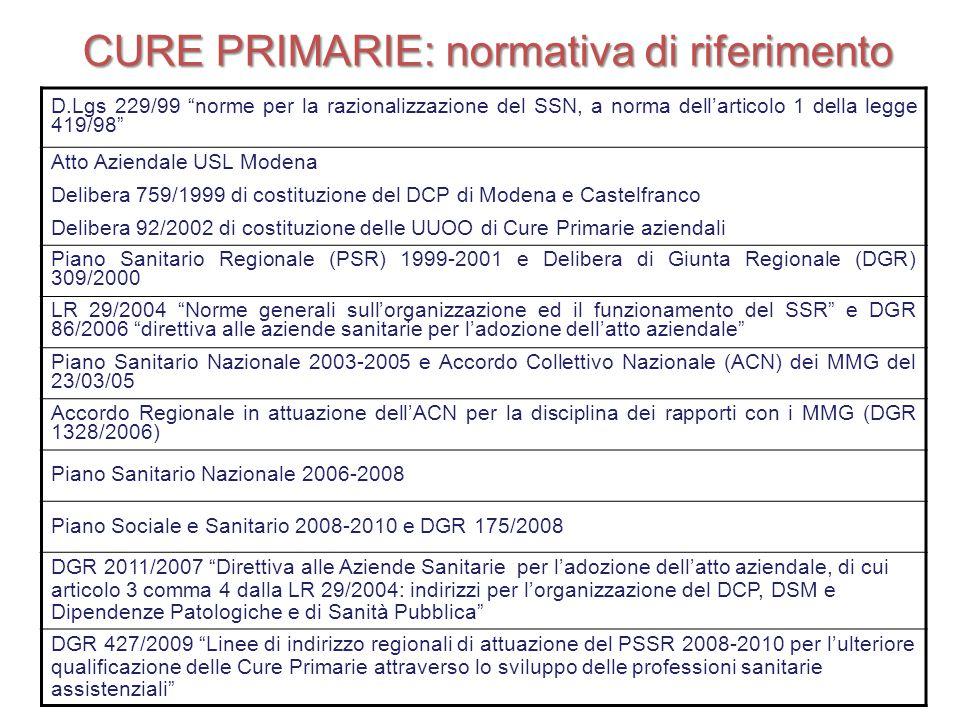 """D.Lgs 229/99 """"norme per la razionalizzazione del SSN, a norma dell'articolo 1 della legge 419/98"""" Atto Aziendale USL Modena Delibera 759/1999 di costi"""