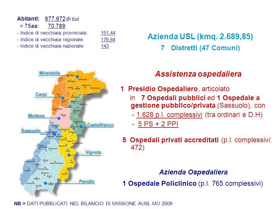 Abitanti: 677.672 di cui > 75aa: 70.789 - Indice di vecchiaia provinciale: 151,44 - Indice di vecchiaia regionale:176,84 - Indice di vecchiaia naziona