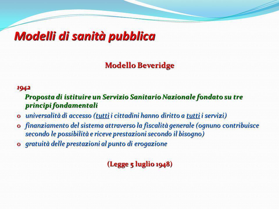 Modelli di sanità pubblica Modello Beveridge 1942 Proposta di istituire un Servizio Sanitario Nazionale fondato su tre principi fondamentali Proposta