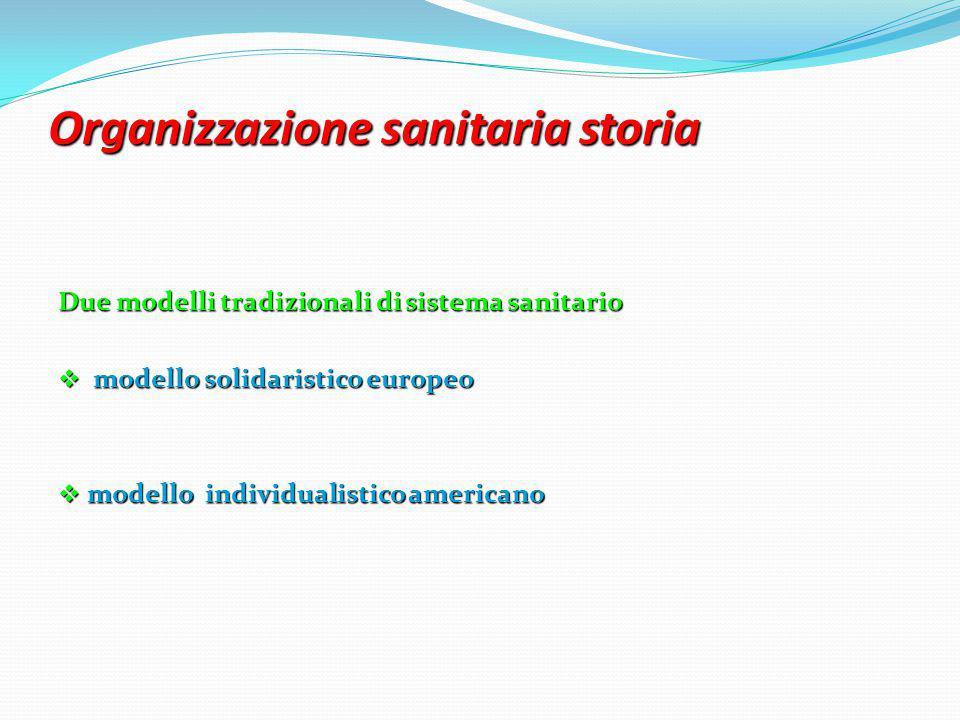 Organizzazione sanitaria storia Due modelli tradizionali di sistema sanitario  modello solidaristico europeo  modello individualistico americano