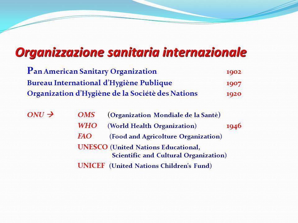 Organizzazione sanitaria internazionale P an American Sanitary Organization 1902 Bureau International d'Hygiène Publique1907 Organization d'Hygiène de