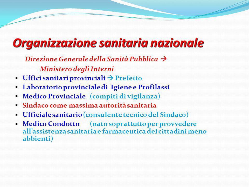 Organizzazione sanitaria nazionale Direzione Generale della Sanità Pubblica  Ministero degli Interni  Uffici sanitari provinciali  Prefetto  Labor