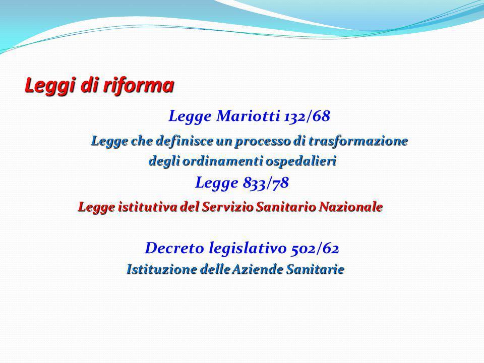 Leggi di riforma Legge Mariotti 132/68 Legge che definisce un processo di trasformazione degli ordinamenti ospedalieri Legge 833/78 Legge istitutiva d