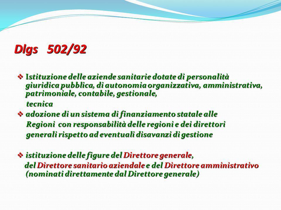 Dlgs 502/92  Istituzione delle aziende sanitarie dotate di personalità giuridica pubblica, di autonomia organizzativa, amministrativa, patrimoniale,