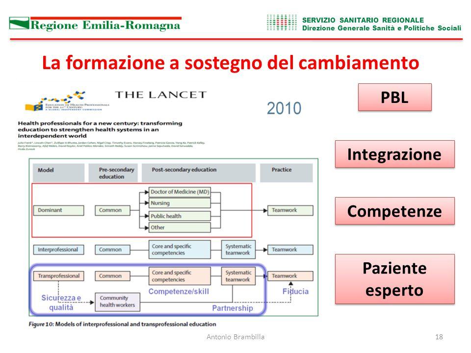 SERVIZIO SANITARIO REGIONALE Direzione Generale Sanità e Politiche Sociali Antonio Brambilla18 La formazione a sostegno del cambiamento PBL Integrazione Competenze Paziente esperto