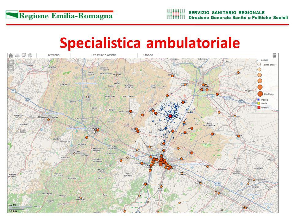 SERVIZIO SANITARIO REGIONALE Direzione Generale Sanità e Politiche Sociali Antonio Brambilla9 Specialistica ambulatoriale