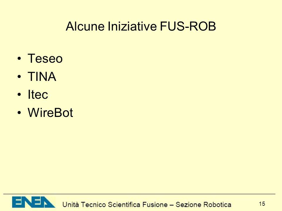15 Alcune Iniziative FUS-ROB Teseo TINA Itec WireBot