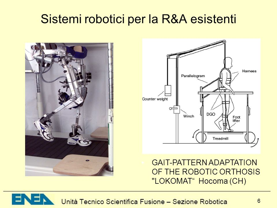 6 Sistemi robotici per la R&A esistenti GAIT-PATTERN ADAPTATION OF THE ROBOTIC ORTHOSIS LOKOMAT Hocoma (CH)