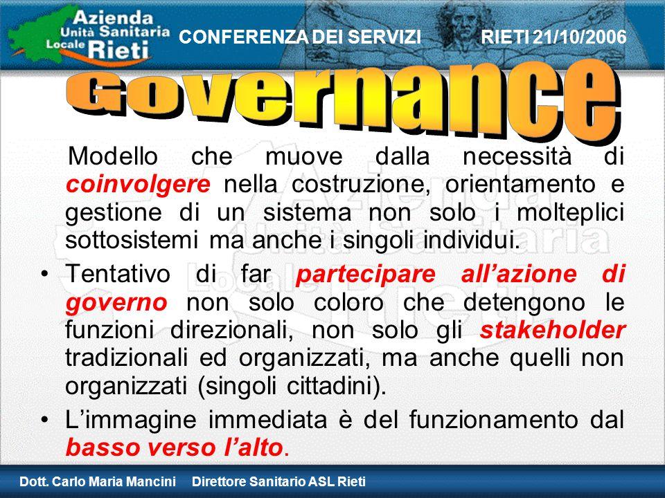 Dott. Carlo Maria Mancini Direttore Sanitario ASL Rieti CONFERENZA DEI SERVIZI RIETI 21/10/2006 Modello che muove dalla necessità di coinvolgere nella