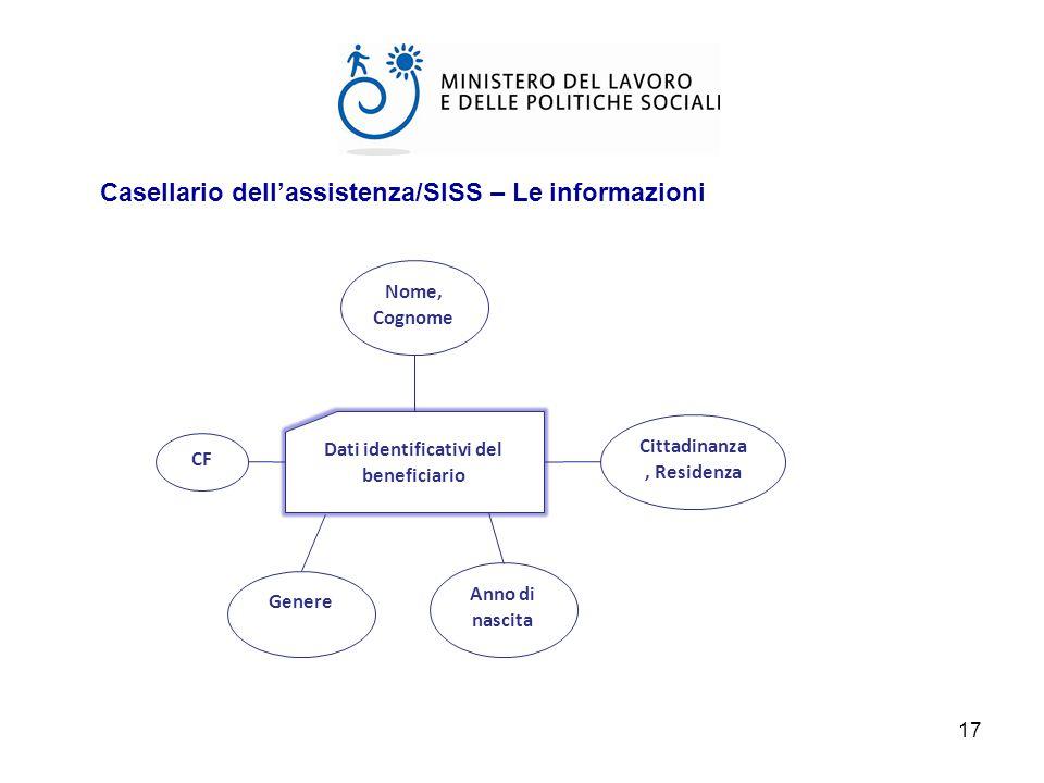 17 Casellario dell'assistenza/SISS – Le informazioni Dati identificativi del beneficiario Nome, Cognome Cittadinanza, Residenza CF Genere Anno di nascita