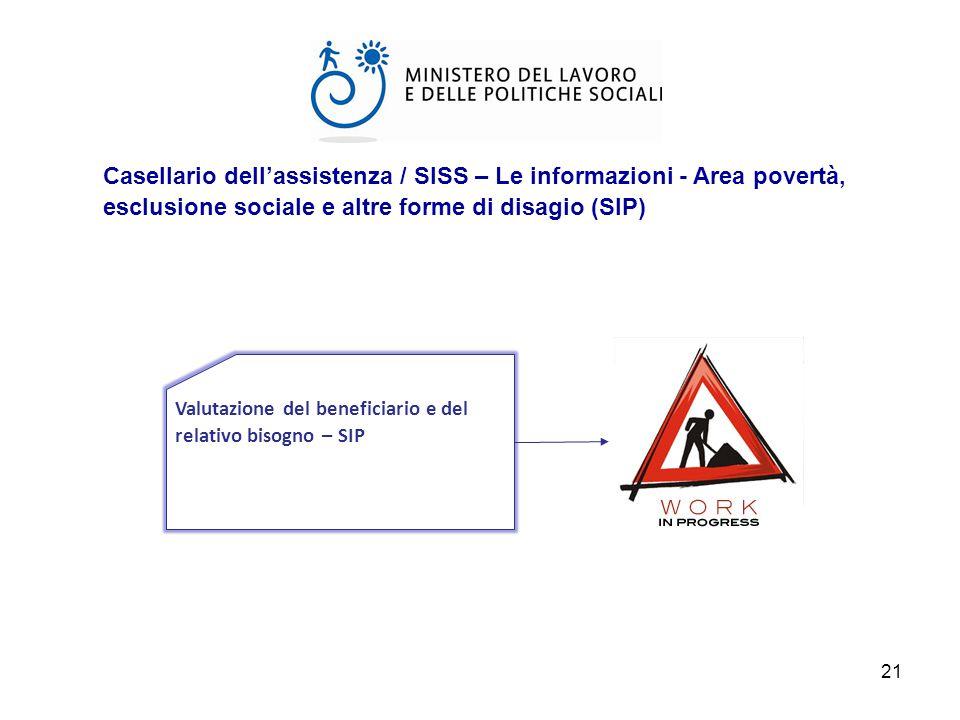 21 Casellario dell'assistenza / SISS – Le informazioni - Area povertà, esclusione sociale e altre forme di disagio (SIP) Valutazione del beneficiario e del relativo bisogno – SIP