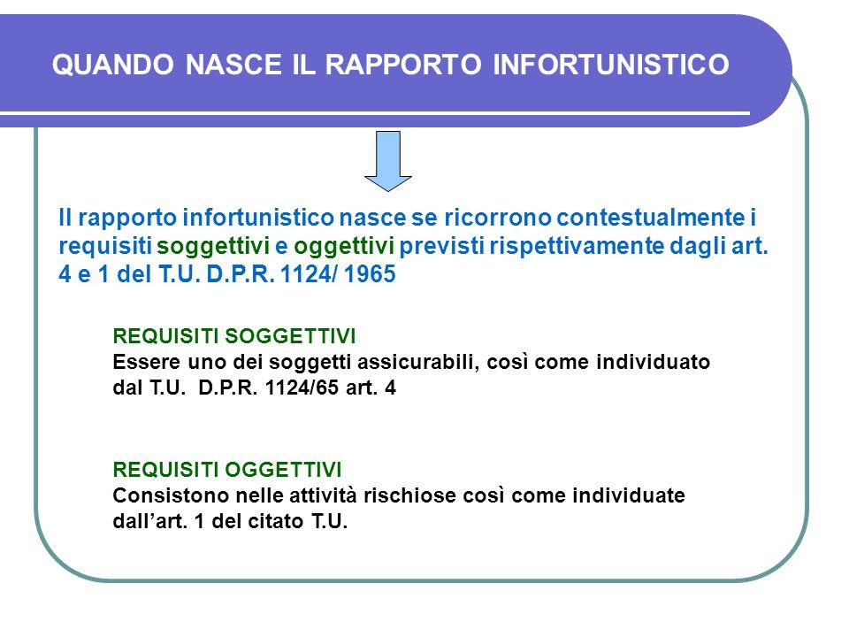 PRINCIPALI PRESTAZIONI EROGATE DALL'INAIL INDENNITA' GIORNALIERA PER INABILITA' TEMPORANEA ASSOLUTA INDENNIZZO DELLA MENOMAZIONE DELL'INTEGRITA' PSICO-FISICA (DANNO BIOLOGICO) RENDITA AI SUPERSTITI E ASSEGNO UNA TANTUM IN CASO DI MORTE FORNITURA DI PROTESI E PRESIDI