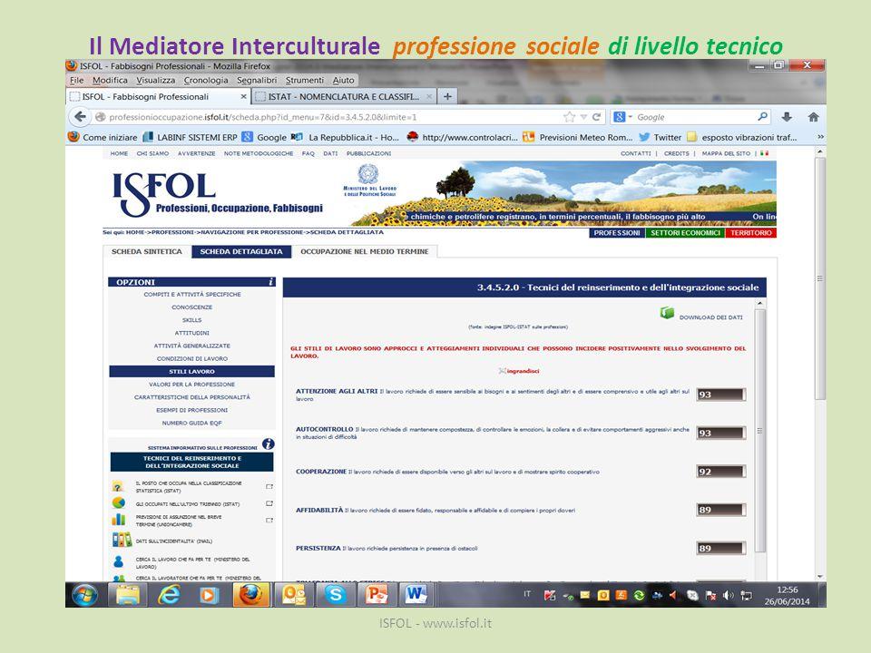 Il Mediatore Interculturale professione sociale di livello tecnico ISFOL - www.isfol.it