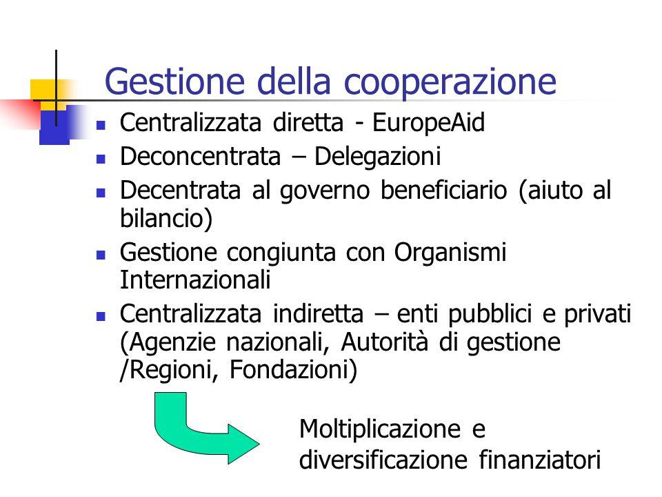 Gestione della cooperazione Centralizzata diretta - EuropeAid Deconcentrata – Delegazioni Decentrata al governo beneficiario (aiuto al bilancio) Gesti