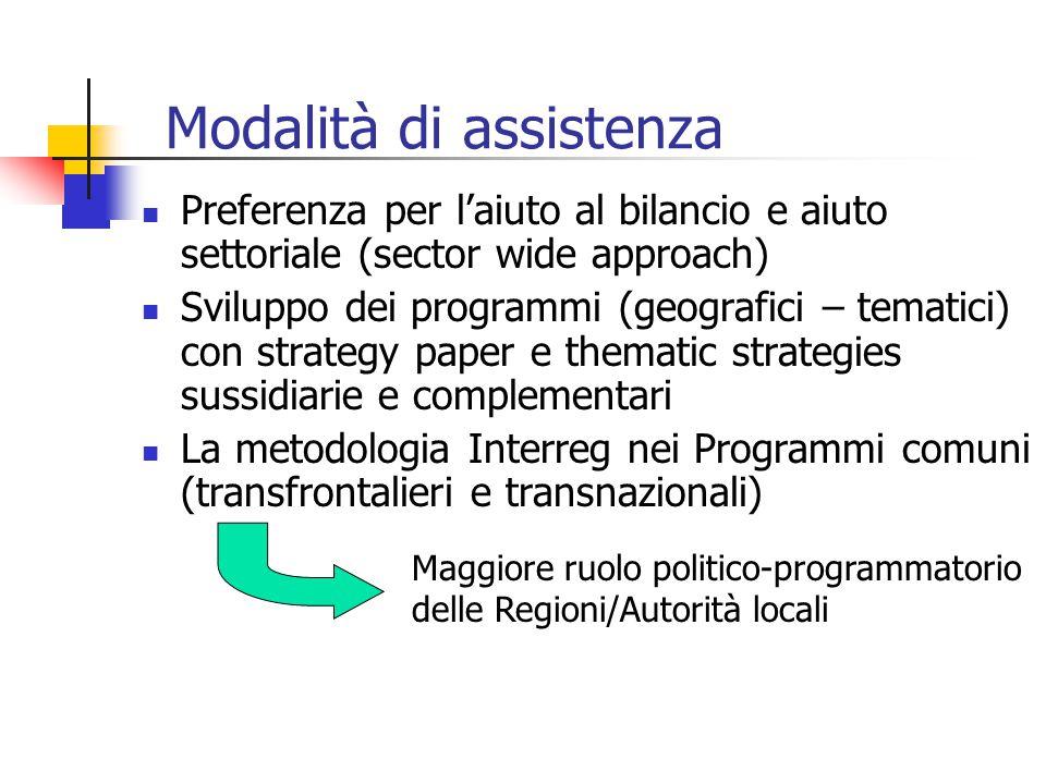 Modalità di assistenza Preferenza per l'aiuto al bilancio e aiuto settoriale (sector wide approach) Sviluppo dei programmi (geografici – tematici) con