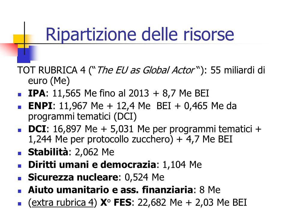 Ripartizione delle risorse TOT RUBRICA 4 ( The EU as Global Actor ): 55 miliardi di euro (Me) IPA: 11,565 Me fino al 2013 + 8,7 Me BEI ENPI: 11,967 Me + 12,4 Me BEI + 0,465 Me da programmi tematici (DCI) DCI: 16,897 Me + 5,031 Me per programmi tematici + 1,244 Me per protocollo zucchero) + 4,7 Me BEI Stabilità: 2,062 Me Diritti umani e democrazia: 1,104 Me Sicurezza nucleare: 0,524 Me Aiuto umanitario e ass.