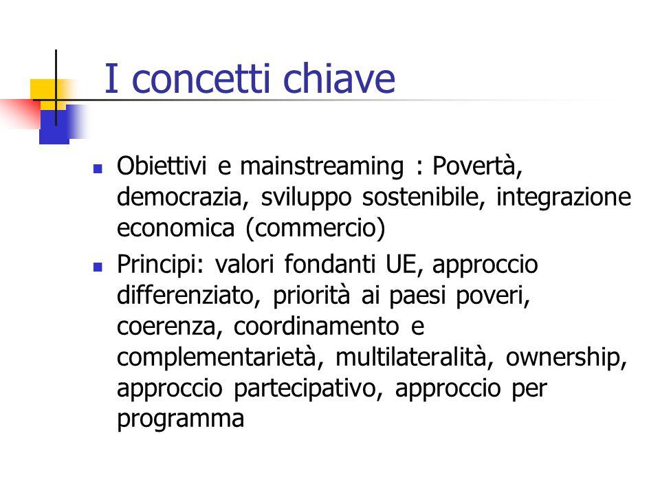 I concetti chiave Obiettivi e mainstreaming : Povertà, democrazia, sviluppo sostenibile, integrazione economica (commercio) Principi: valori fondanti