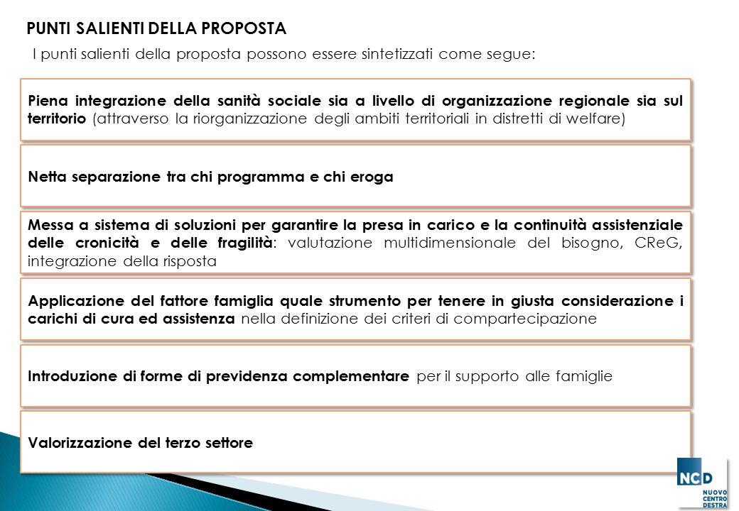PUNTI SALIENTI DELLA PROPOSTA I punti salienti della proposta possono essere sintetizzati come segue: Piena integrazione della sanità sociale sia a li