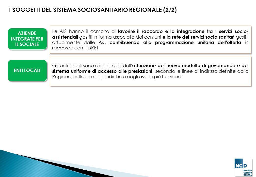 I SOGGETTI DEL SISTEMA SOCIOSANITARIO REGIONALE (2/2) AZIENDE INTEGRATE PER IL SOCIALE ENTI LOCALI Le AIS hanno il compito di favorire il raccordo e l