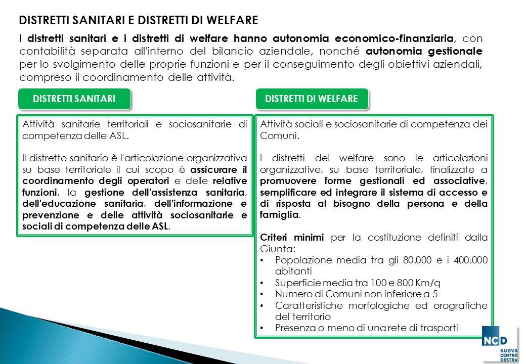 DISTRETTI SANITARI E DISTRETTI DI WELFARE I distretti sanitari e i distretti di welfare hanno autonomia economico-finanziaria, con contabilità separat