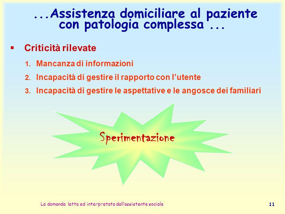 La domanda letta ed interpretata dall'assistente sociale 11...Assistenza domiciliare al paziente con patologia complessa...  Criticità rilevate 1. Ma