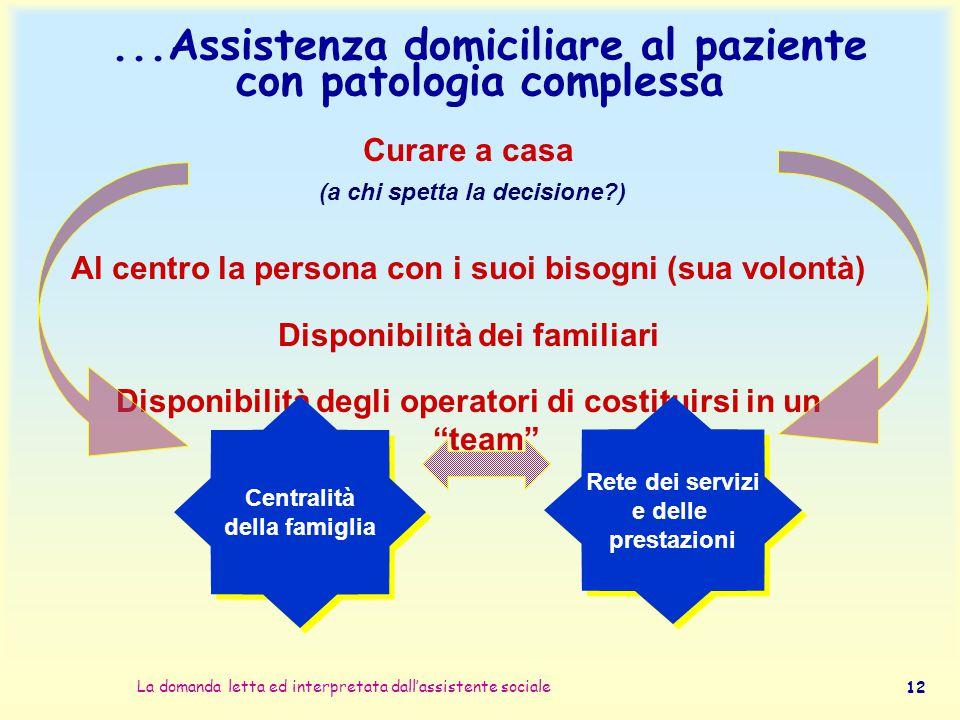 La domanda letta ed interpretata dall'assistente sociale 12...Assistenza domiciliare al paziente con patologia complessa Curare a casa (a chi spetta l