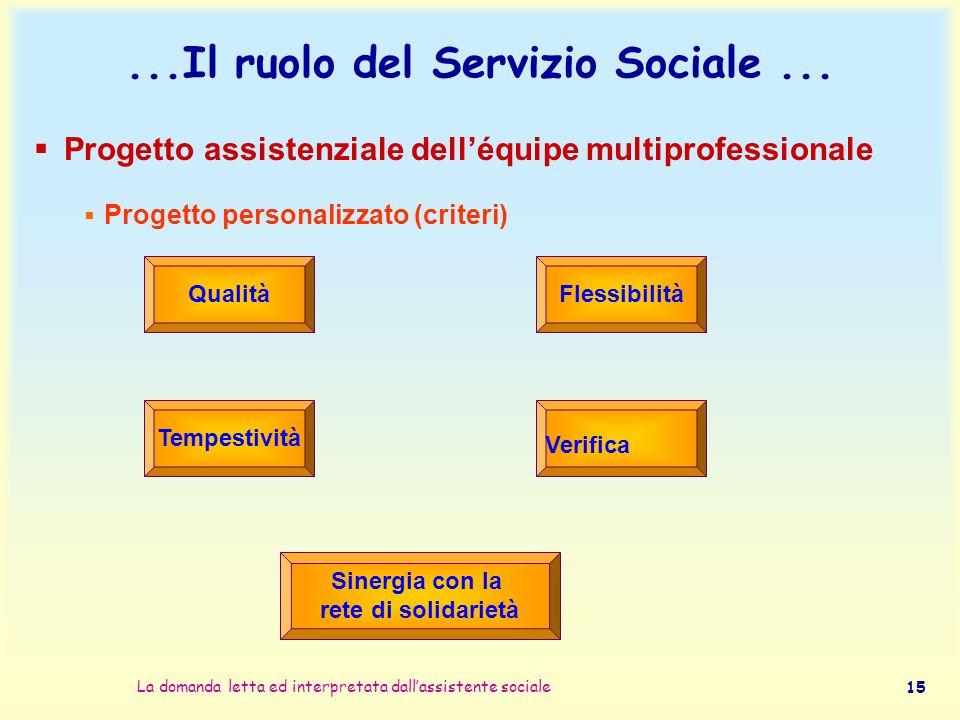 La domanda letta ed interpretata dall'assistente sociale 15...Il ruolo del Servizio Sociale...  Progetto assistenziale dell'équipe multiprofessionale