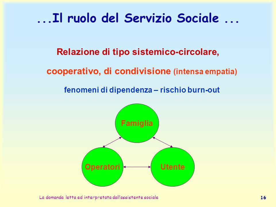 La domanda letta ed interpretata dall'assistente sociale 16...Il ruolo del Servizio Sociale... Relazione di tipo sistemico-circolare, cooperativo, di