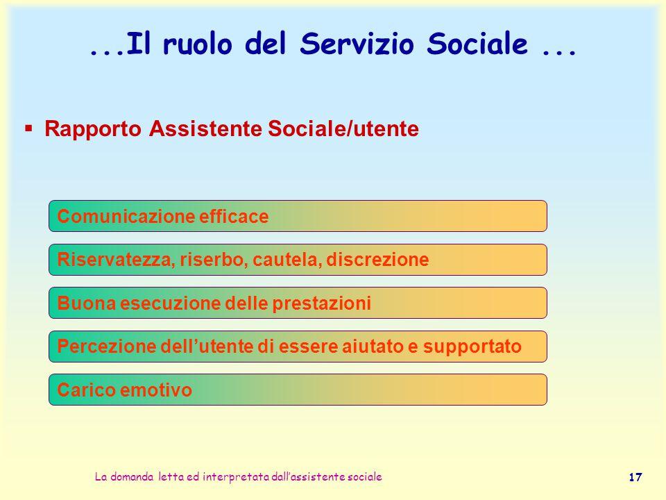 La domanda letta ed interpretata dall'assistente sociale 17...Il ruolo del Servizio Sociale...  Rapporto Assistente Sociale/utente Comunicazione effi