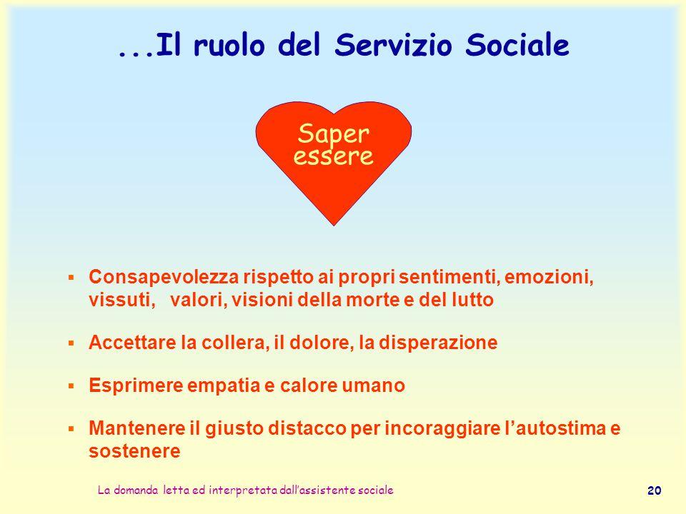 La domanda letta ed interpretata dall'assistente sociale 20...Il ruolo del Servizio Sociale  Consapevolezza rispetto ai propri sentimenti, emozioni,