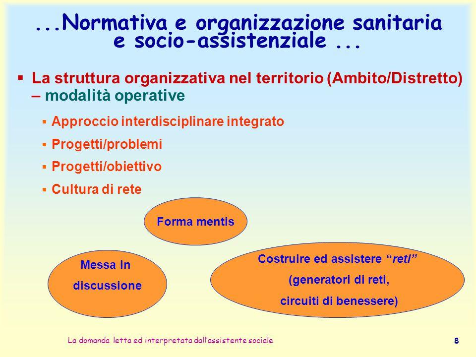 La domanda letta ed interpretata dall'assistente sociale 8...Normativa e organizzazione sanitaria e socio-assistenziale...  La struttura organizzativ