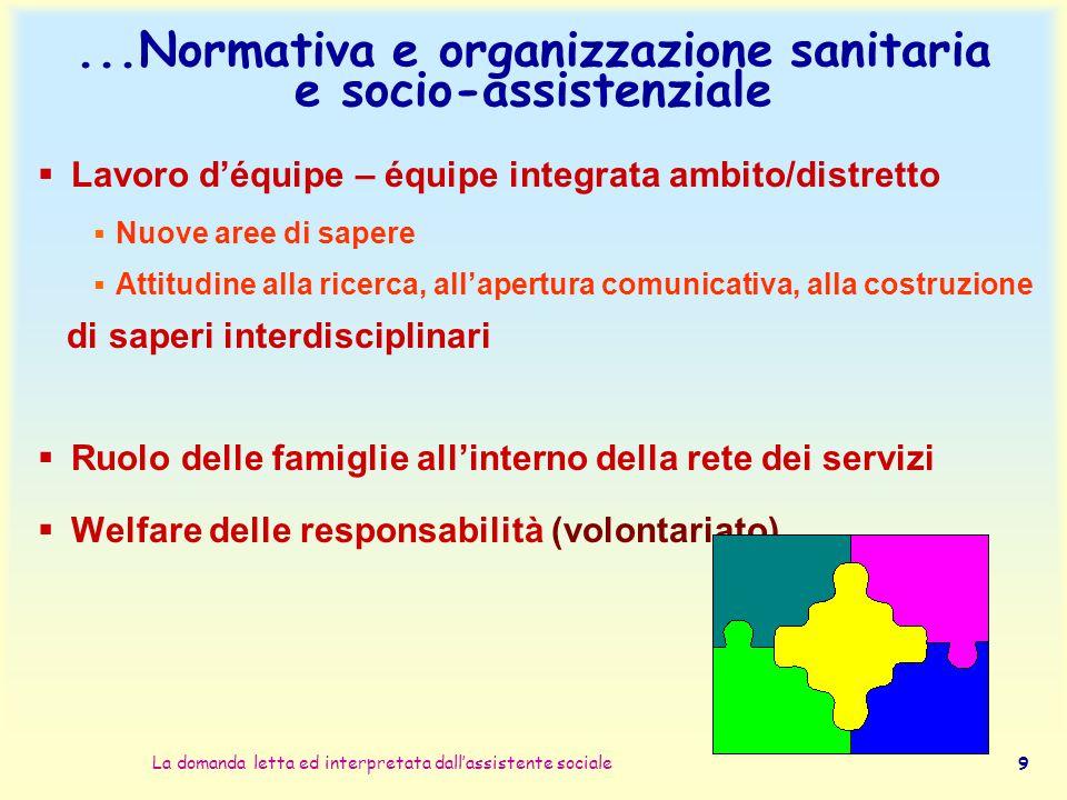 La domanda letta ed interpretata dall'assistente sociale 9...Normativa e organizzazione sanitaria e socio-assistenziale  Lavoro d'équipe – équipe int