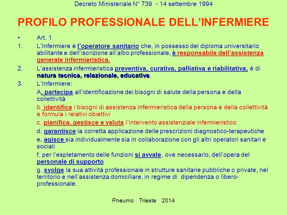 Pneumo Trieste 2014 Decreto Ministeriale N° 739 - 14 settembre 1994 PROFILO PROFESSIONALE DELL'INFERMIERE Art. 1 1.L'Infermiere è l'operatore sanitari