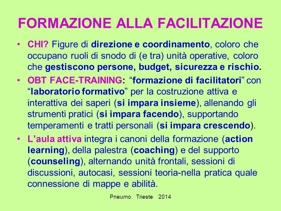 Pneumo Trieste 2014 FORMAZIONE ALLA FACILITAZIONE CHI? Figure di direzione e coordinamento, coloro che occupano ruoli di snodo di (e tra) unità operat