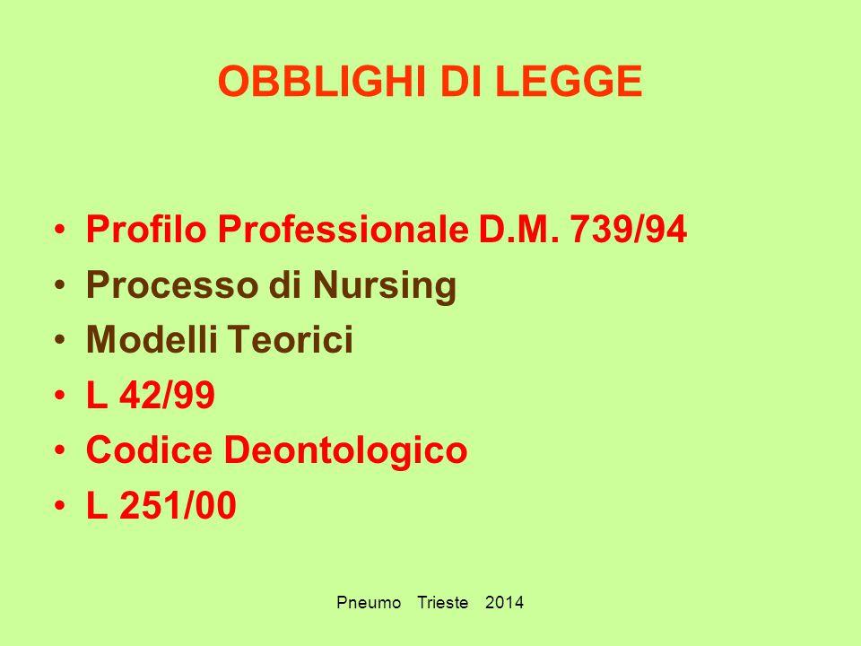 Pneumo Trieste 2014 OBBLIGHI DI LEGGE Profilo Professionale D.M. 739/94 Processo di Nursing Modelli Teorici L 42/99 Codice Deontologico L 251/00