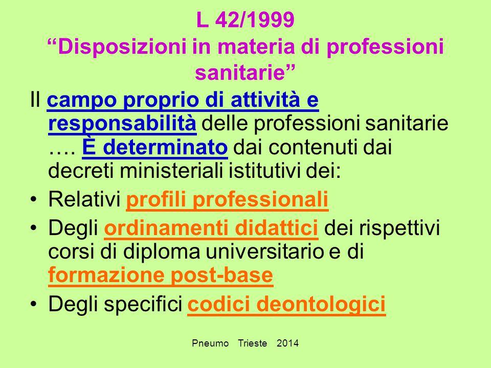 """Pneumo Trieste 2014 L 42/1999 """"Disposizioni in materia di professioni sanitarie"""" Il campo proprio di attività e responsabilità delle professioni sanit"""