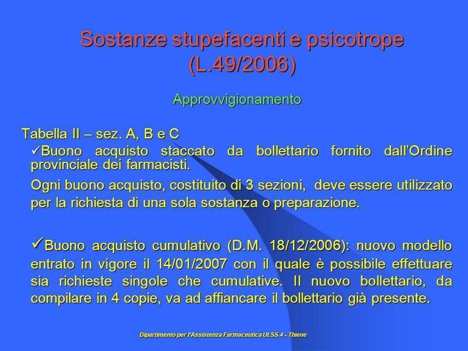 Sostanze stupefacenti e psicotrope (L.49/2006) Approvvigionamento Tabella II – sez.