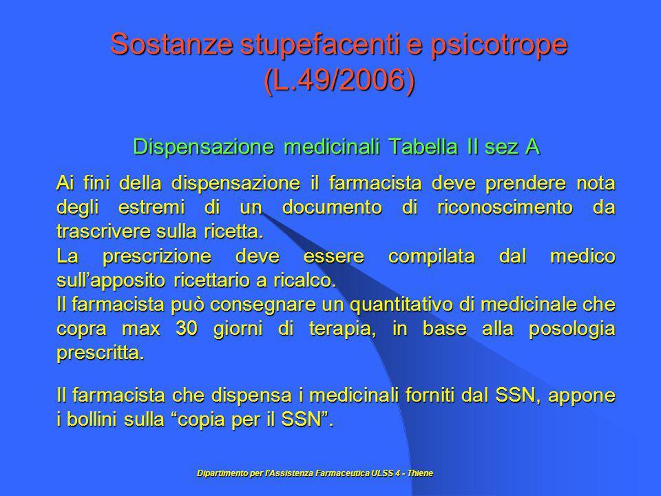 Sostanze stupefacenti e psicotrope (L.49/2006) Dispensazione medicinali Tabella II sez A Ai fini della dispensazione il farmacista deve prendere nota degli estremi di un documento di riconoscimento da trascrivere sulla ricetta.